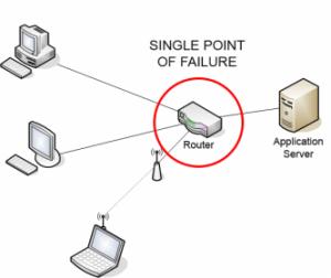 Single_Point_of_Failure
